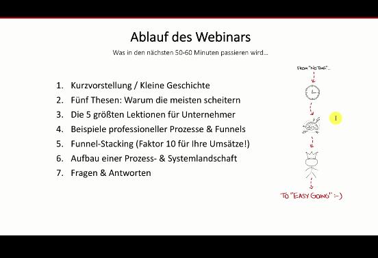Ablauf des Webinars Work the System von Tobias Knoof