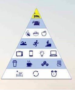Erfahrungen Schlafpyramide von den schlafonauten
