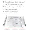[kostenloses Webinar] Work the System von Tobias Knoof 3