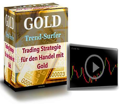 Marie Blume: Gold Trading Strategie Trend-Surfer